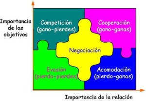Educar_en_y_para_el_conflicto_dib-300x208 4