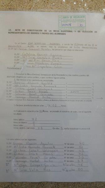 Consejo escolar lista (2)